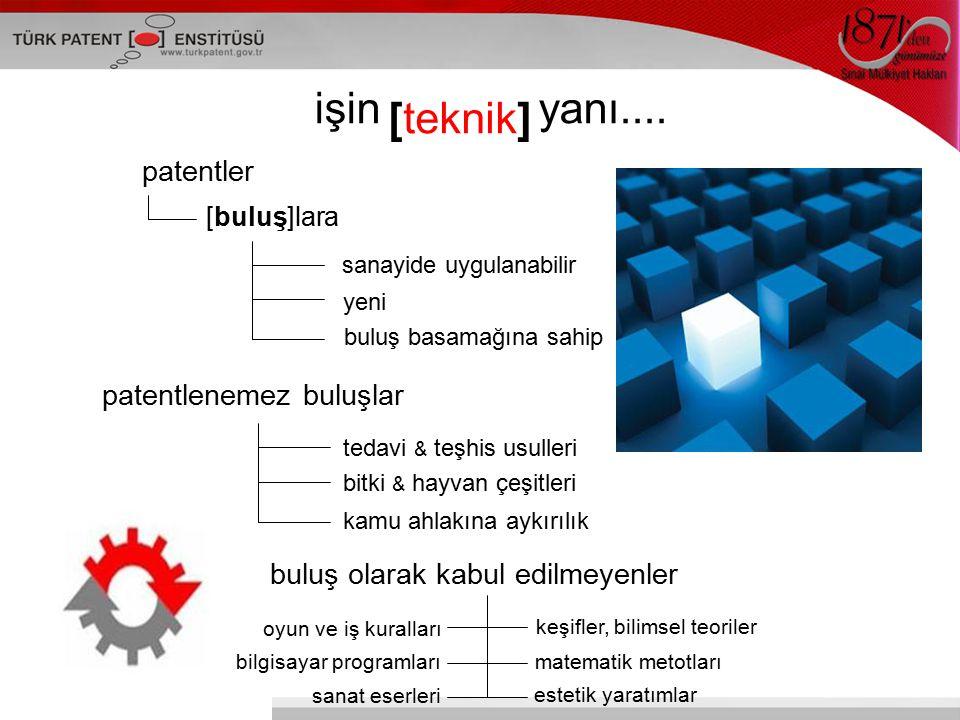 işin yanı.... [teknik] patentler patentlenemez buluşlar